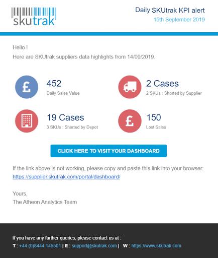 KPI Email