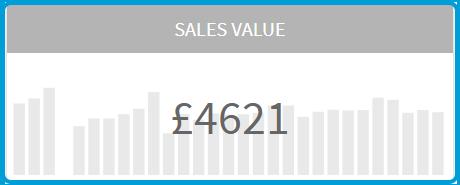 sales-value