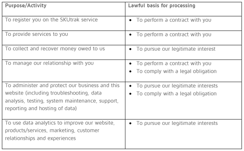 Privacy Policy Table