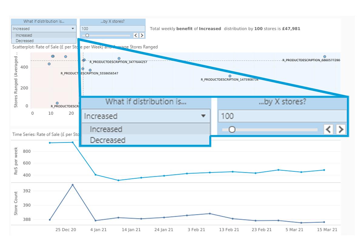 support-scenario-planning-for-optimisation